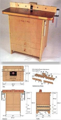Practical Router Table Plans - Router Tips, Jigs and Fixtures | WoodArchivist.com
