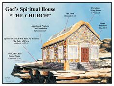 God's Spiritual house-The church. Use with  Day of Pentecost (Acts 1:12-2:41)  or The First Church (Acts 2:42-47)