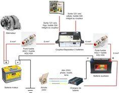 www.trafic-amenage.com/forum :: Voir le sujet - Batterie auxiliaire, coupleur, recharge... LES SOLUTIONS !