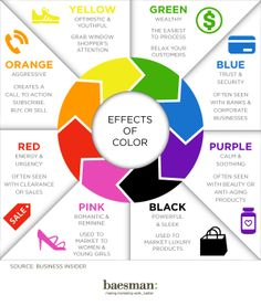 Psychology infographic and charts Psychology : Effects of Color Infographic Infographic Description Psychology infographic and charts Effects of Color Infographic Infographic Description Effects of Color Infographic Color Psychology, Schools Of Psychology, Color Meanings, Educational Websites, Layout, Home Schooling, Design Thinking, Color Theory, Art Therapy