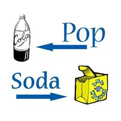 If you're from Michigan, it's really not that complicated. Pop is for drinking, Soda is for baking.