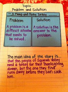 I would definitely have a page in their readers journal for them to reflect on the problem and solution after every book as well as the main idea.