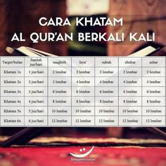Al-Islam Quran, Periodic Table, Periodic Table Chart, Periotic Table, Holy Quran