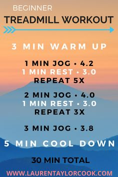 Treadmill interval training jog/walk to learn to run! #workout #treadmillworkout #womenwhorun #walktorun #running #trainingday Training Day, Interval Training, Weight Training, Treadmill Workout Beginner, Cardio, Learn To Run, Words To Describe, Getting Pregnant, Going To The Gym