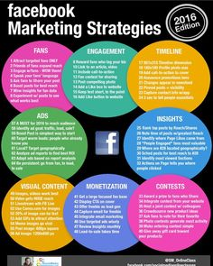 #facebook #marketing #strategies #smb #business