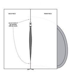 Sewing side seam zipper pockets - step 8