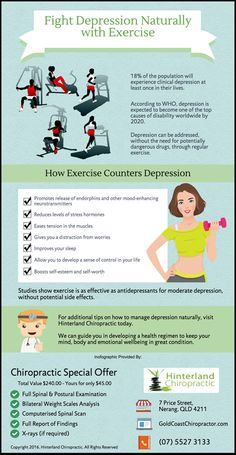 Fight Depression Naturally with Exercise goldcoastchiropractor.com