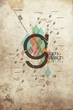 Graphic Design History Timeline {Poster} by Vincent Hadi Wijaya