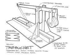 Chinese Catapult Schematics And Material - Circuit Connection Diagram on catapult kits, catapult systems, catapult technology, catapult designs, catapult description, catapult sketches, catapult plans, catapult models, catapult labels, catapult projects, catapult construction, catapult parts, catapult history, catapult dimensions, catapult materials,