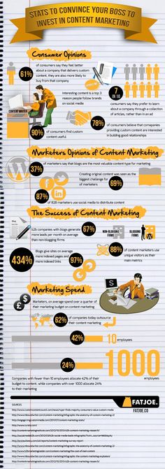 stats to convince your boss to invest in content marketing How To Convince Your Boss To Invest In Content Marketing - Marketing de Contenidos Inbound Marketing, Marketing Trends, Marketing En Internet, Content Marketing Strategy, Marketing Digital, Business Marketing, Online Marketing, Social Media Marketing, Marketing Approach