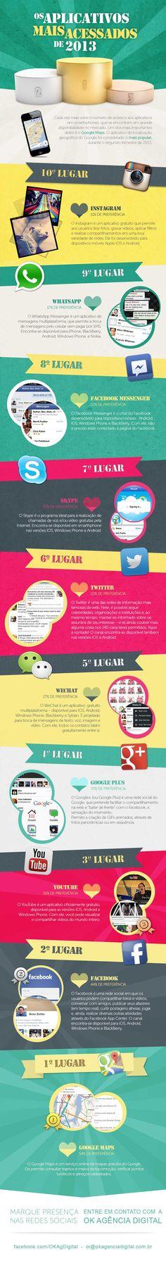 #Infografico > Os aplicativos mais acessados de 2013 #Apps