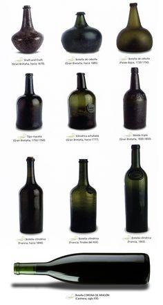 Evolution of Wine Bottles.