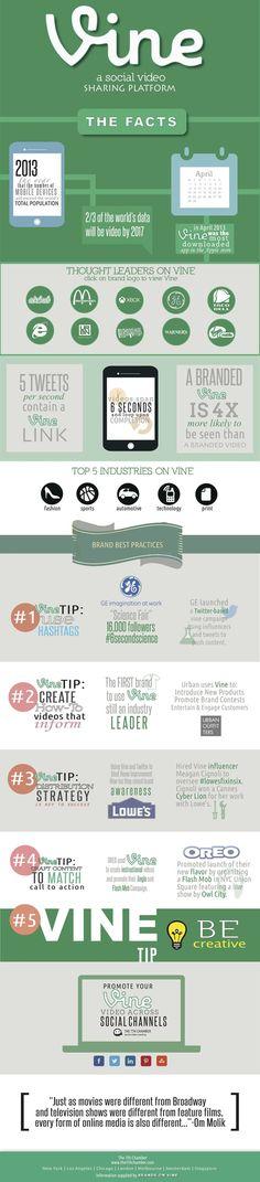 A great infographic - http://nextlevelinternetmarketing.com