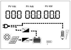 solar inverter data display