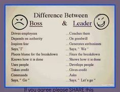 The difference between a Boss and a Leader