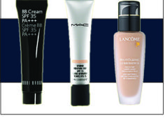 What is BB Cream, CC Cream and Fundation?  Why and When should I use them?