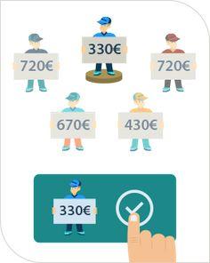 Le déménagement à bas prix avec nos tarifs transporteurs | FretBay