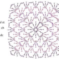 granny square diagram by deann Granny Square Crochet Pattern, Crochet Diagram, Crochet Squares, Crochet Chart, Crochet Motif, Crochet Designs, Crochet Lace, Free Crochet, Crochet Patterns