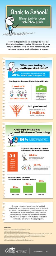 Back to School - Infographic
