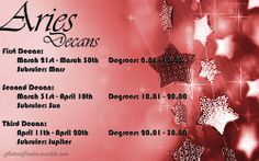 Aries Zodiac Sign: Decans   #aries #zodiac #astrology