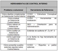 Control interno y herramientas
