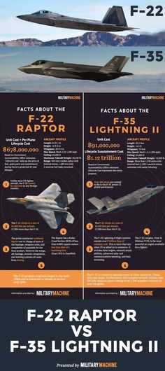 click to read more about the f 22 raptor
