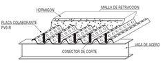 placa colaborante concreto - Buscar con Google Steel Deck, Steel Structure, Architecture Details, Google, Garage, Tech, Ideas, Licence Plates, Steel Frame