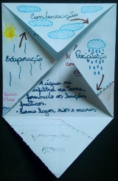 Cartão do Ciclo da Água :: Geografia Criativa                              …