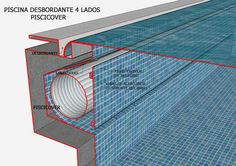Piscina desbordante 4 lados Swiming Pool, Swimming Pools Backyard, Swimming Pool Designs, Spa Jacuzzi, Indoor Water Features, Infinity Pool, Swimming Pool Construction, Pool Landscape Design, Plumbing Installation