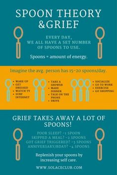 Since your loved one died, have you noticed that it takes a lot more energy to do simple things? Do you tire more quickly? Does it feel like you can't seem to get enough sleep? This could be because grief has disrupted your ratio of sp...