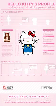 Hello Kitty's Profile