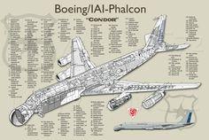 Boeing/IAI- Phalcon