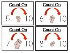 Counting On to Make Ten - Posters, Flashcards, Recording Sheet - Help your students practice finding missing addends, fact families, and counting on from any digit.