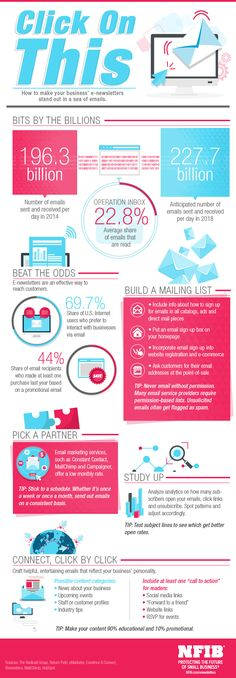 Infographic: Email Marketing Best Practices | NFIB