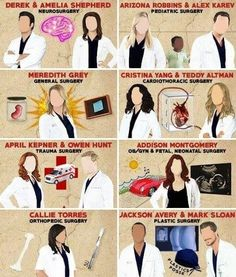 Grey's Anatomy Poster Collection: Cool Printable PostersYou can find Greys anatomy cast and more on our website.Grey's Anatomy Poster Collection: Cool Printable Posters Greys Anatomy Episodes, Greys Anatomy Characters, Greys Anatomy Cast, Greys Anatomy Memes, Grey Anatomy Quotes, Addison Greys Anatomy, Meredith Grey, Stephanie Edwards, Jackson Avery