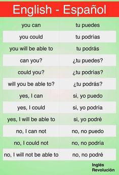 95 Spanish Ideas In 2021 Spanish Language Learning Learning Spanish How To Speak Spanish