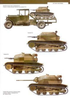 Polish   Tankette, variants