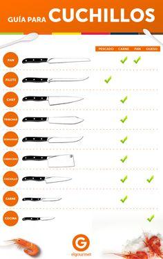 ¡Guía para cuchillos!