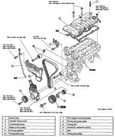 [DIAGRAM_09CH]  20+ Best Mazda 626 ES V6 2.5L- Reg CU.626 images | mazda, winter emergency  kit, crankshaft position sensor | Mazda 626 V6 Engine Diagram |  | Pinterest