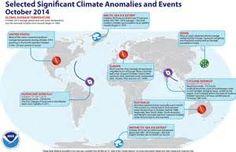 infografia de ciencia - Bing images