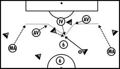 Durch die Reduzierung eines Abwehrspielers, zugunsten eines Angreifers, lässt sich die Offensive stärken. Resultat: Dreierkette. Auf was sollte ein Fußballtrainer beim Spiel mit der Dreierkette achten und wie kann er diese trainieren?