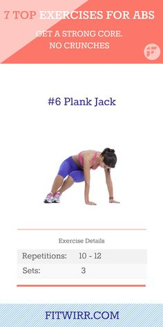 Plank jack also known as Plank Mogul, a perfect exercise for abs. #coreexercise #absworkout #bellyfat