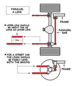 The parallel 4 link rear suspension. It works well as an all-around type of suspension and especially well for the drag strip. We show you the pros and cons and how to make it work right! Chevy, Chevrolet, T Bucket, Suspension Design, Kit Cars, Kustom, Courses, Car Parts, Custom Cars