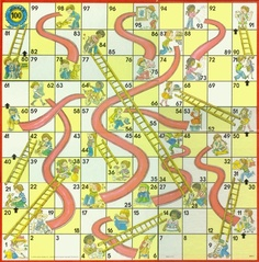 Chutes and Ladders is a childrens board game that was originally called Snakes and ladders and originated in ancient India. It was first introduced to the US as Chutes and Ladders by Milton Bradley