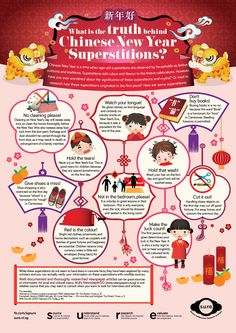 Top 10 Chinese New Year Traditional Do's & Don'ts In Singapore Popular Chinese New Year Superstitions - AspirantSG Chinese New Year Zodiac, Chinese New Year Party, Chinese New Year Decorations, Chinese New Year Crafts, New Years Decorations, New Years Party, Chinese Holidays, Chinese New Year Traditions, Chinese New Year Activities