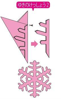 冬にガラスの窓に貼ったり、クリスマスのパーティーにパール系の折り紙で作って壁に貼っても綺麗! 雪の結晶はのりを使うと、塗るときや貼るとき、 くっついたり切れてしまったりするので、両面テープで数カ所留めるほうがいいです。 ※ここでは雪の結晶の作り方のみ紹介。 Diy And Crafts, Christmas Crafts, Paper Crafts, Christmas Ornaments, Calendar Numbers, Pop Up Art, Kirigami, Painting For Kids, Four Seasons