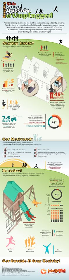 Keeping Kids Active, Outside & Unplugged Infographic