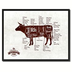 Beef Meat Cuts Butchers Chart Art Print on Canvas with Black Custom Frame
