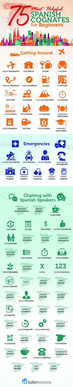 Esta palabras son bueno saber para emergencias y solicitudes básicas. #easyspanishlearning #spanishlessons