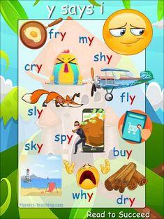 y says i words - FREE Printable Word List Poster. Phonics Flashcards, Phonics Rules, Phonics Lessons, Phonics Words, Phonics Worksheets, Phonics Activities, Phonics Chart, Phonics Reading, Teaching Phonics